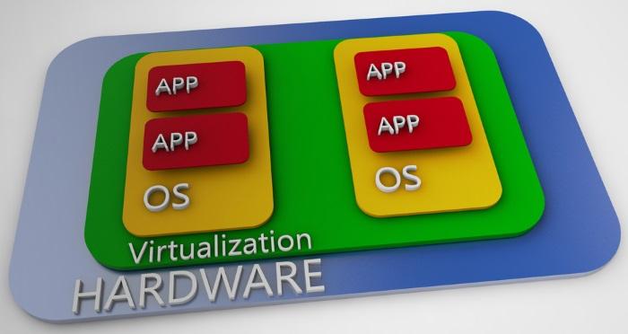Virtualization-web