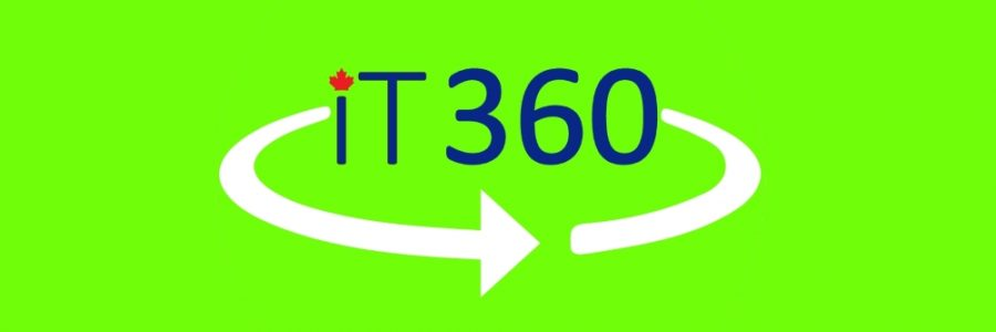 360 Degree Suite of IT Solutions, Services & Support